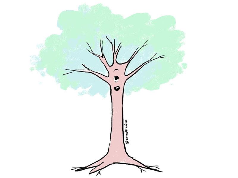 Neuron is like a tree